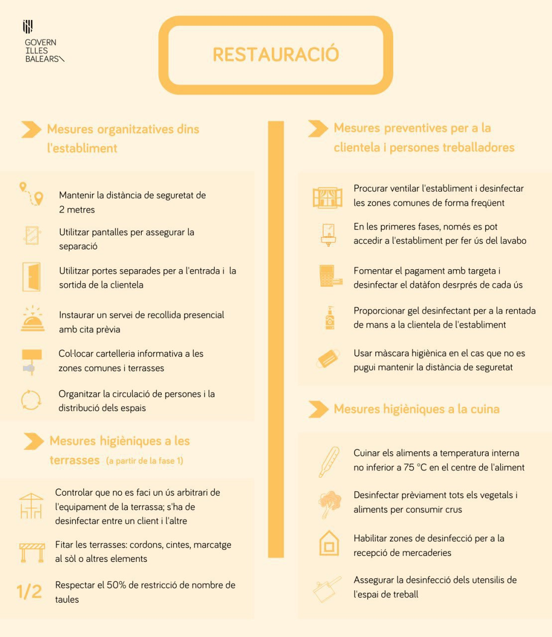desc_mesures restauracio CAT.jpg
